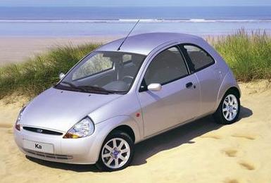 Polovni delovi za Ford Automobile Aca